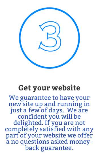 Get Your Website